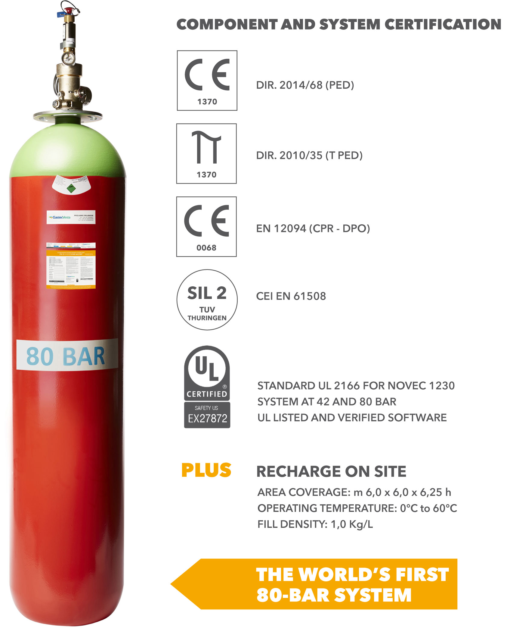 NOVEC™ 1230™ extinguishing agent is a 3M Company trademark